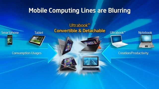 Az Intel tervei mobiltelefonok és ultrabookok terén