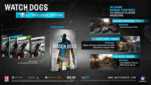 Watch_Dogs megjelenési dátum és gyűjtői kiadások