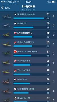 Külső alkalmazás a World of Warplaneshez is