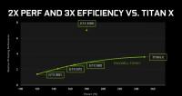 A hónap végén debütál az NVIDIA GeForce GTX 1080