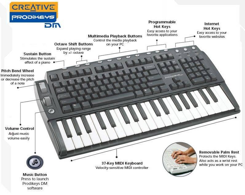 Prodikeys DM - PC és MIDI billentyűzet egyben